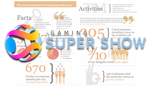 The iGaming Super Show 2015 is just a week away