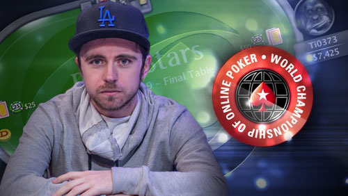"WCOOP Round Up: Event #11-20 Patrick ""pads1161"" Leonard Wins First WCOOP Title; Russian Player Ti0373 Wins his Third"