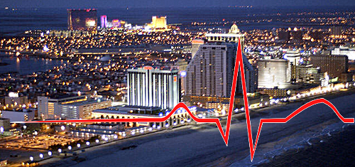 Atlantic City casino profits jump three-fifths in Q3 but city could be broke by April