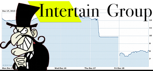 Intertain shares fall one-third after hedge fund's highly critical report