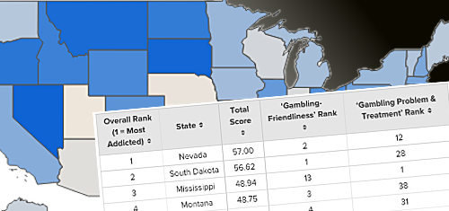 Hawaii is 27th most gambling-addicted state despite no legal gambling options