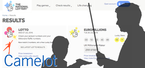 National Lottery operator Camelot fined £300k for publishing incorrect results