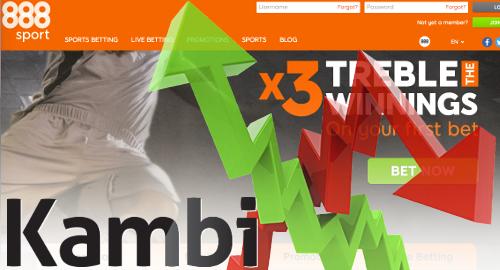Kambi Sports Solutions revenue rises, profit plunges in Q2