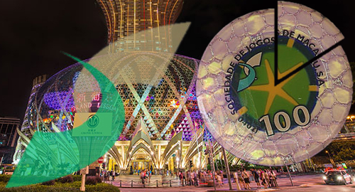 SJM Holdings' Macau market share falls to record low in 2017