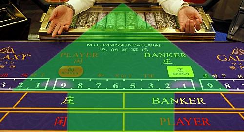 Macau casinos enjoy 2018's highest gaming revenue in August