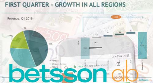 Betsson posts solid Q1 growth despite Swedish headaches