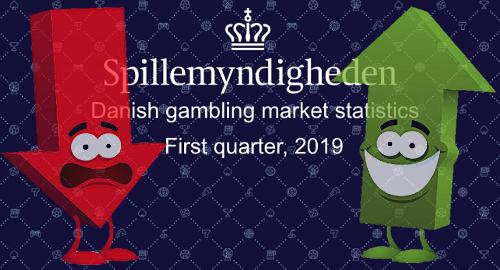 Denmark gambling market a case of online gain, land-based pain